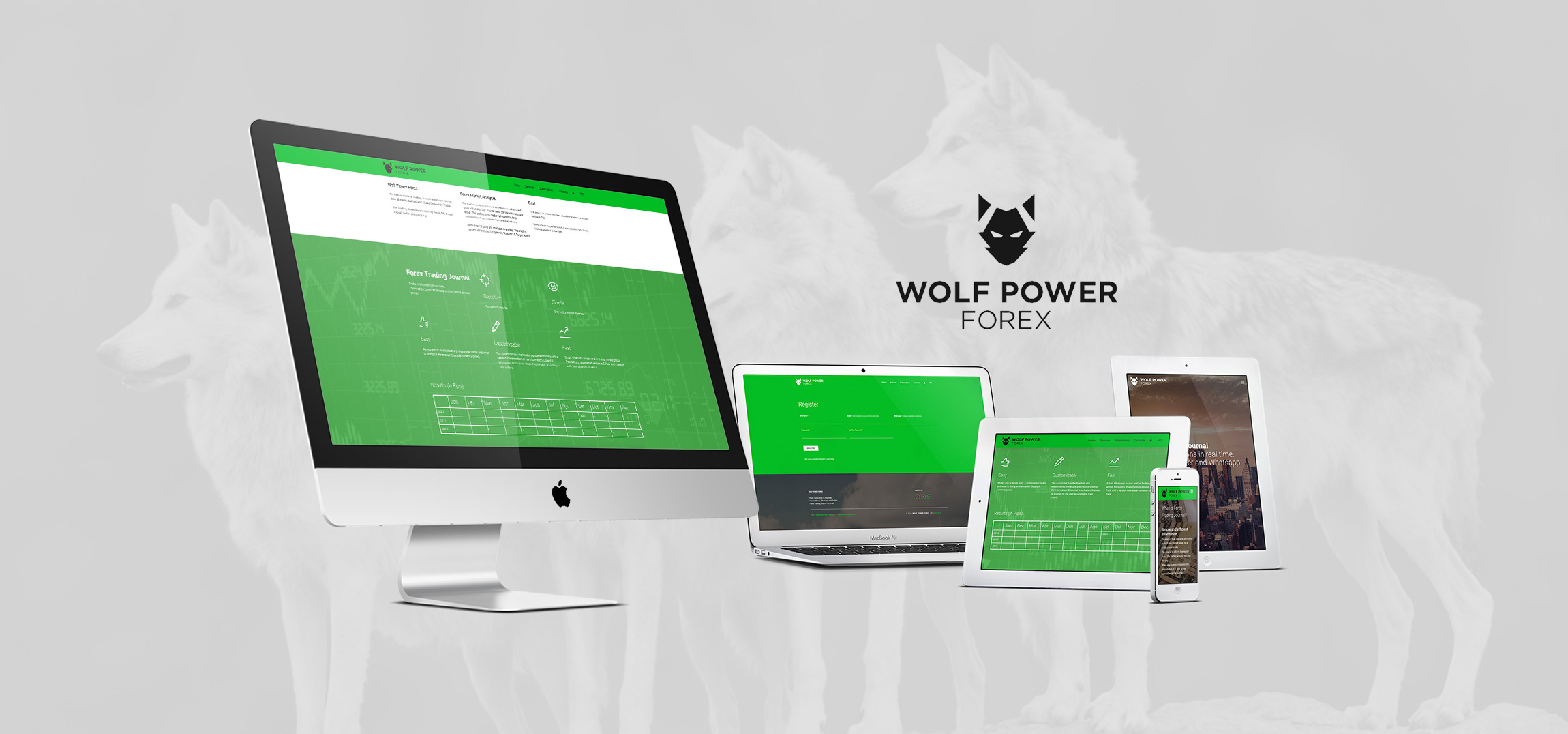Wolf Power Forex